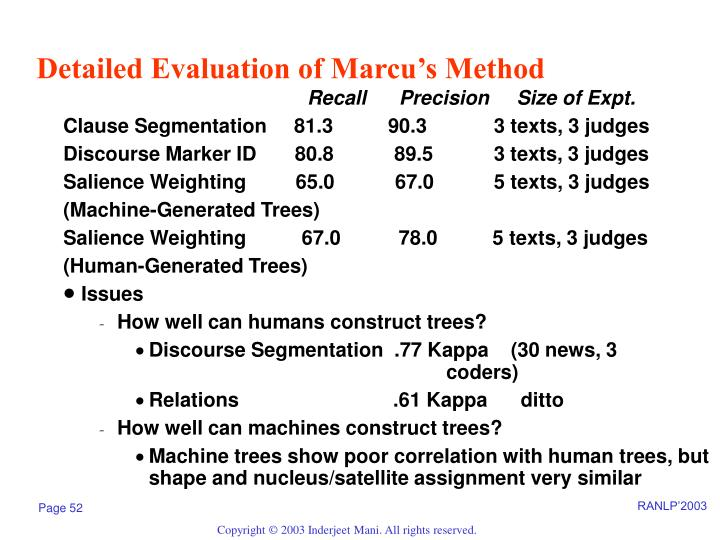 Detailed Evaluation of Marcu's Method