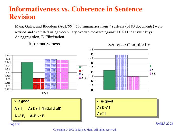 Informativeness vs. Coherence in Sentence Revision