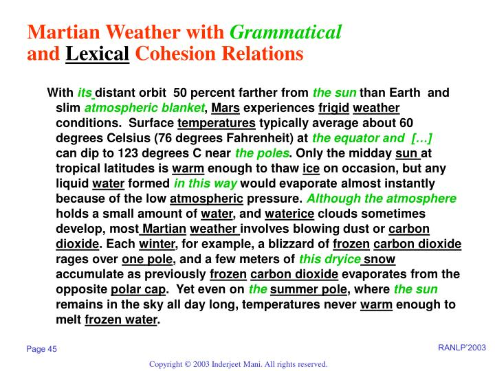 Martian Weather with