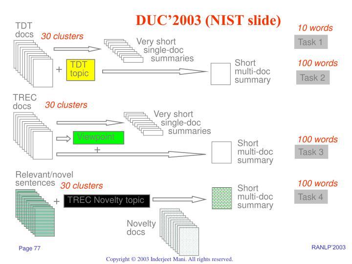 DUC'2003 (NIST slide)