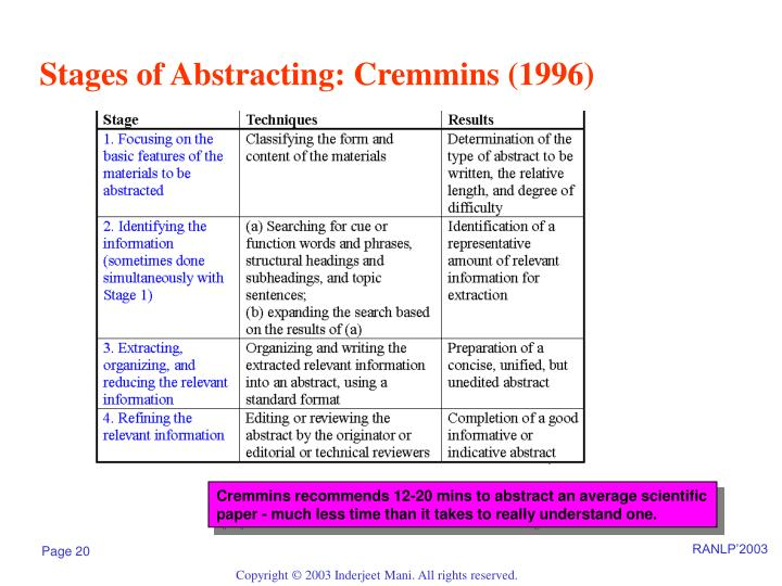 Stages of Abstracting: Cremmins (1996)