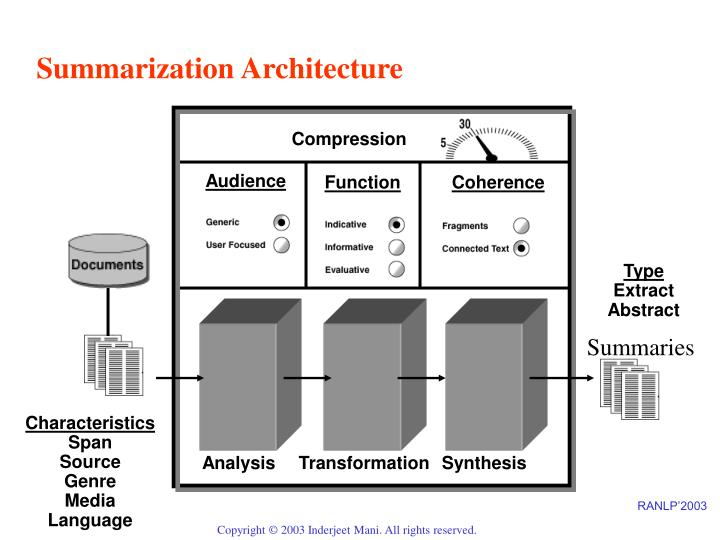 Summarization Architecture