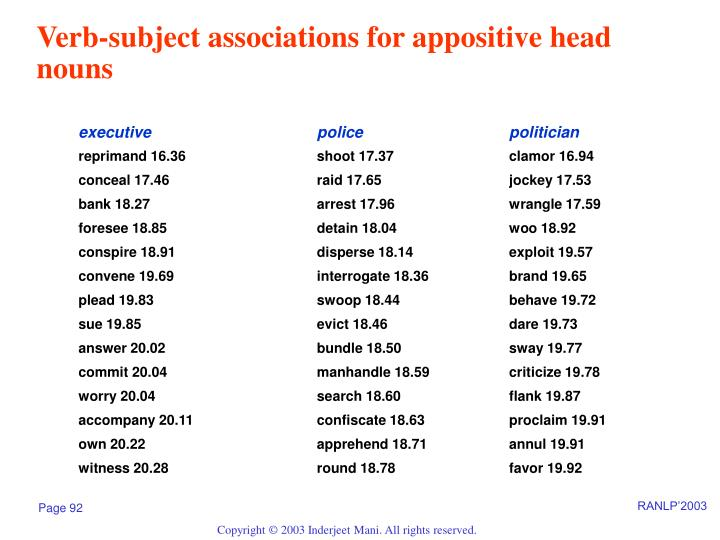 Verb-subject associations for appositive head nouns