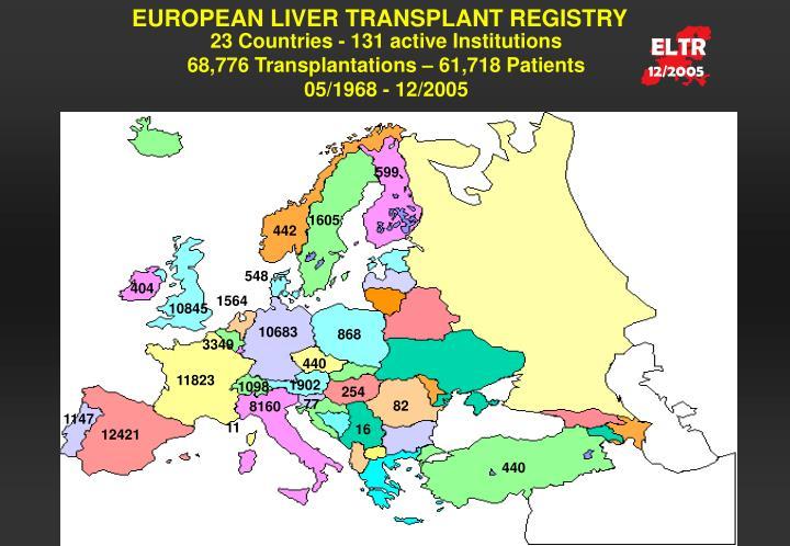 EUROPEAN LIVER TRANSPLANT REGISTRY