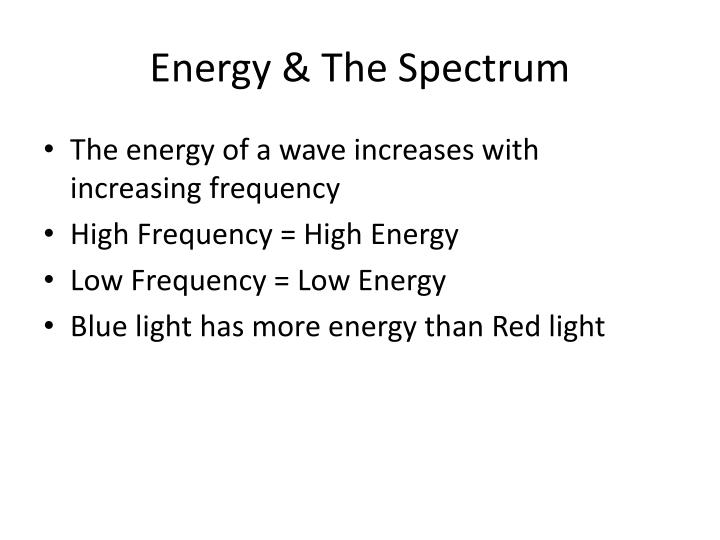Energy & The Spectrum