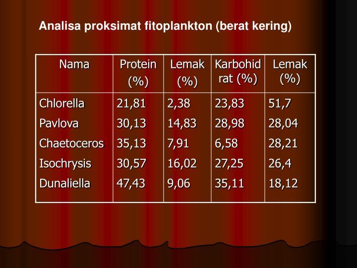 Analisa proksimat fitoplankton (berat kering)