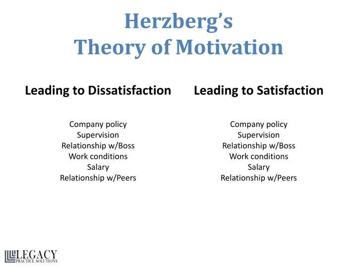 Herzberg's