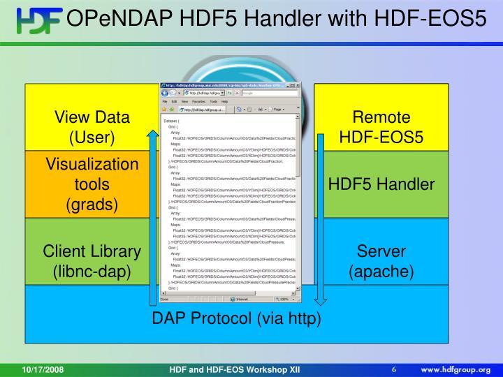 OPeNDAP HDF5 Handler with HDF-EOS5