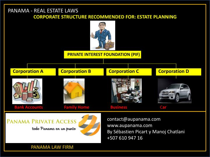 PANAMA - REAL ESTATE LAWS