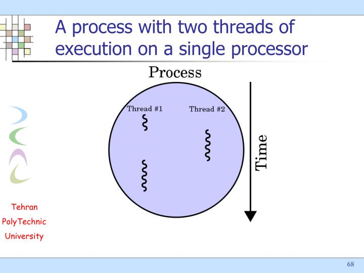 A process with two threads of execution on a single processor