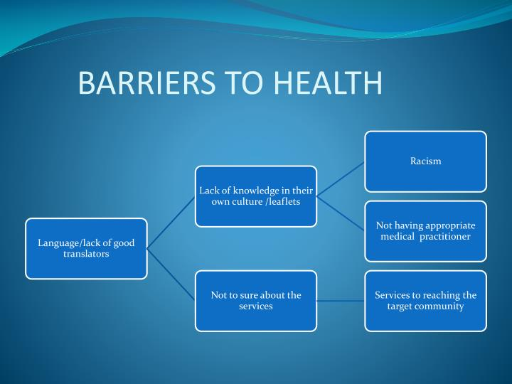 BARRIERS TO HEALTH