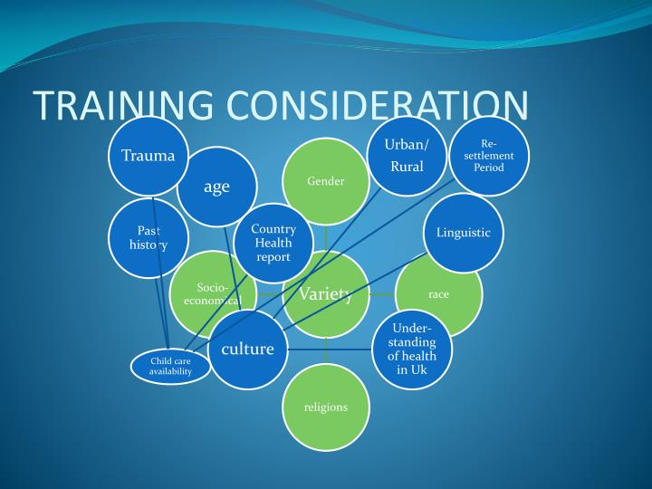 TRAINING CONSIDERATION