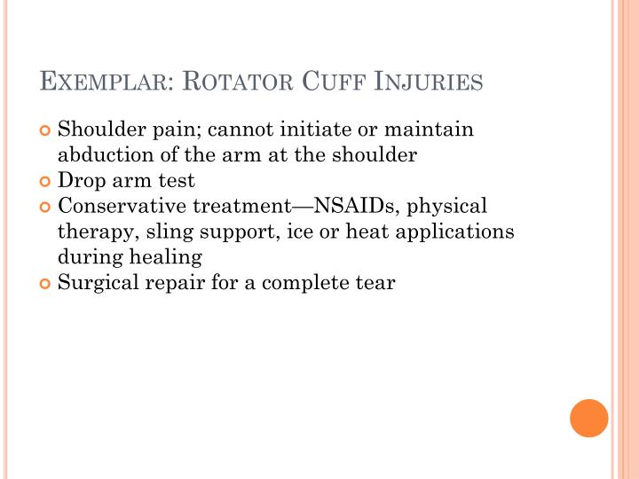 Exemplar: Rotator Cuff Injuries