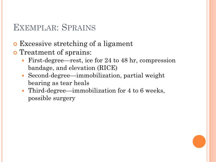 Exemplar: Sprains