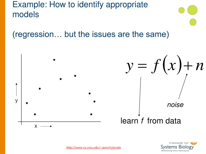 Example: How to identify appropriate models