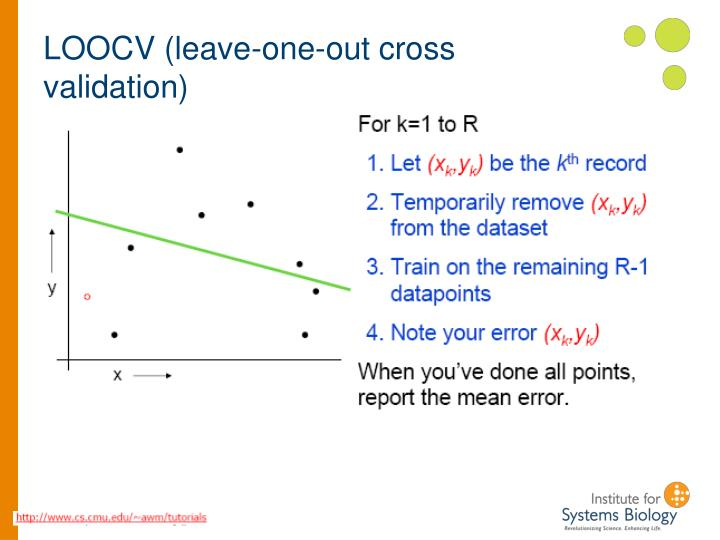 LOOCV (leave-one-out cross validation)