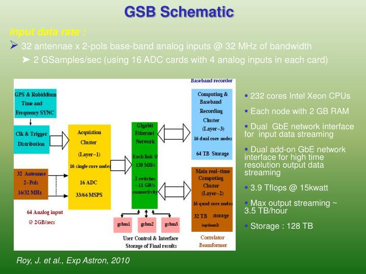 GSB Schematic