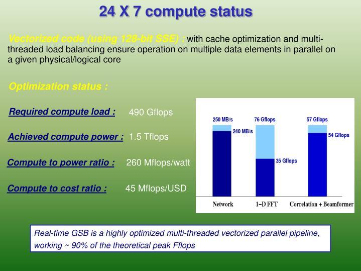 24 X 7 compute status