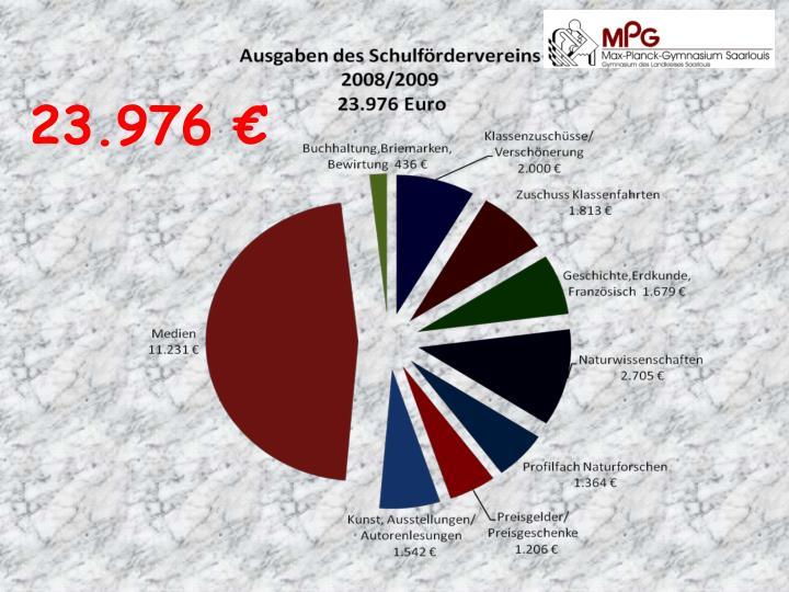 23.976 €