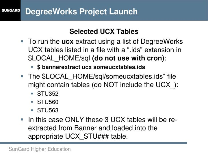 Selected UCX Tables