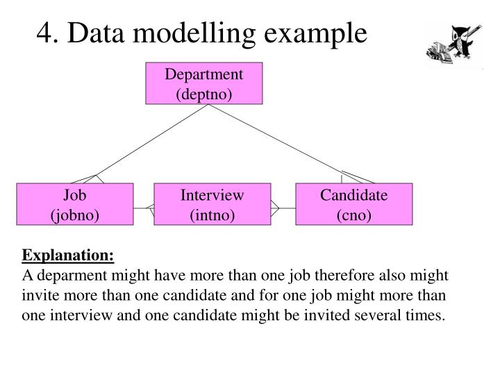 4. Data modelling example