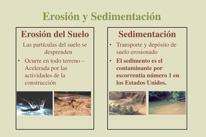 Erosión y Sedimentación