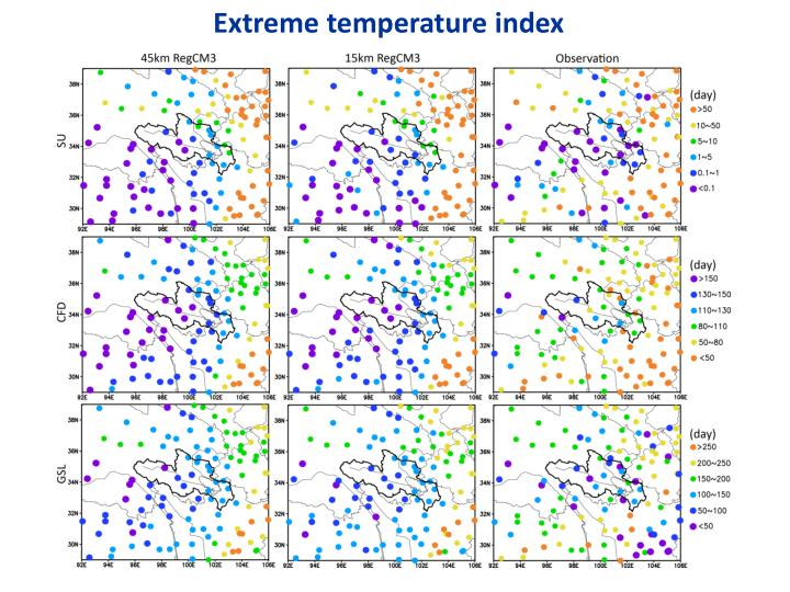 Extreme temperature index