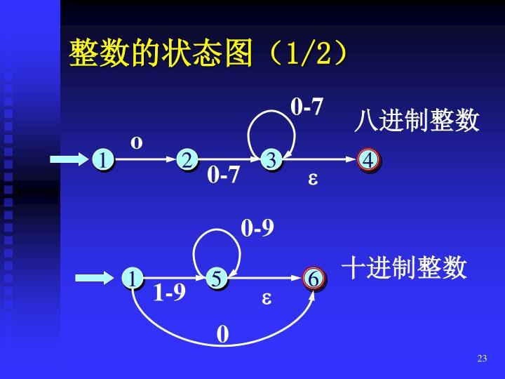 整数的状态图(