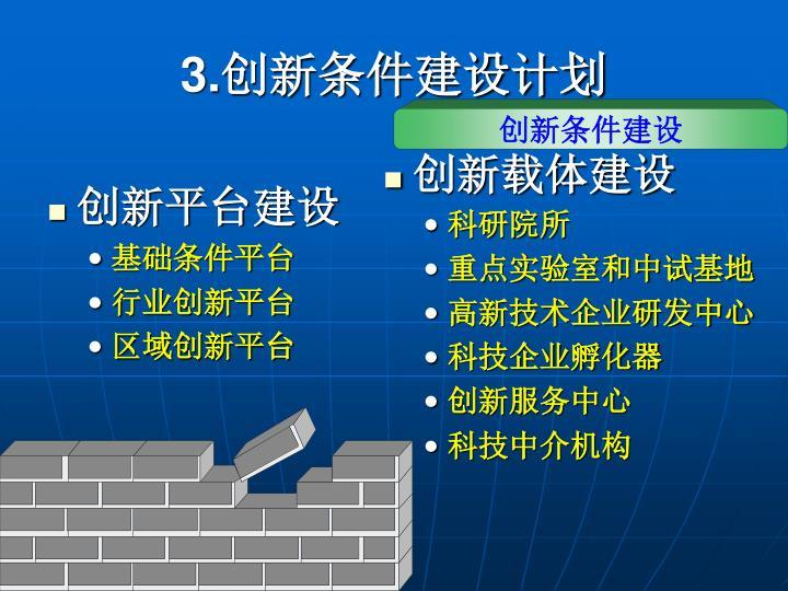 创新平台建设
