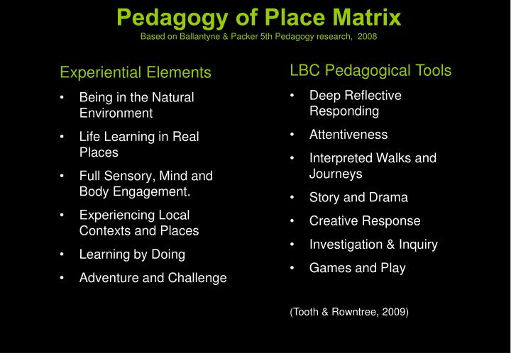 LBC Pedagogical Tools