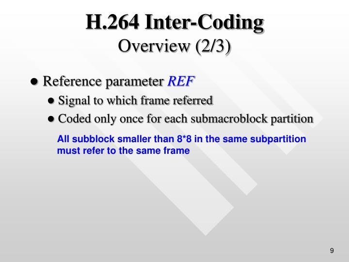 H.264 Inter-Coding