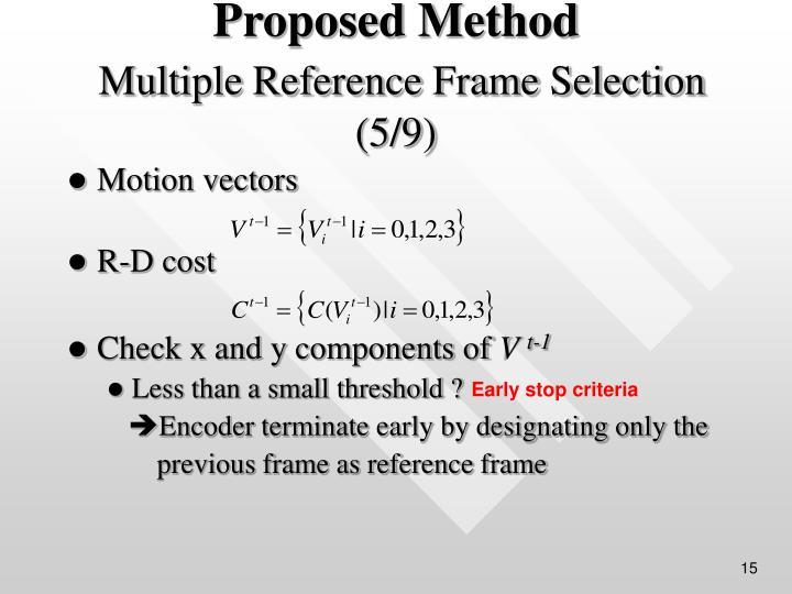Motion vectors