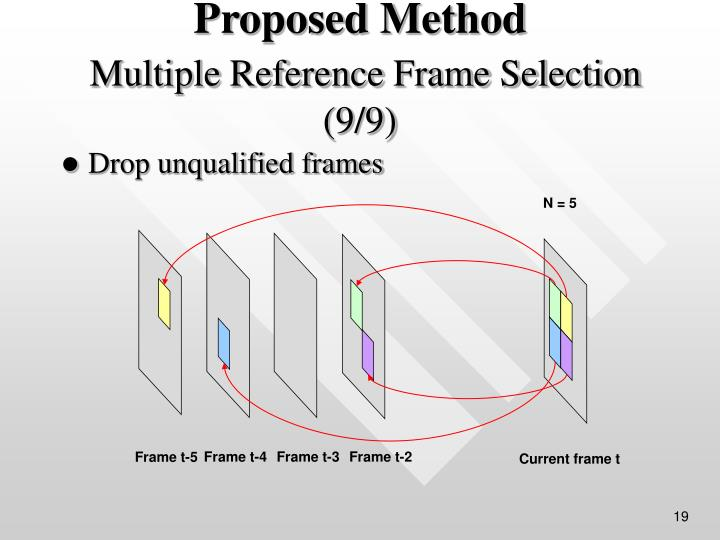 Drop unqualified frames