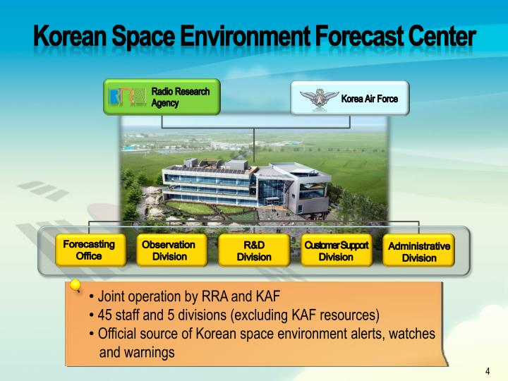 Korean Space Environment Forecast Center