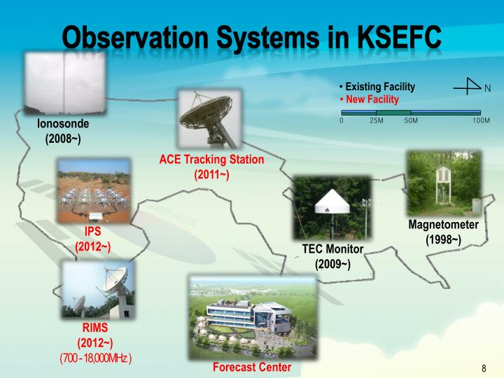 Observation Systems in KSEFC