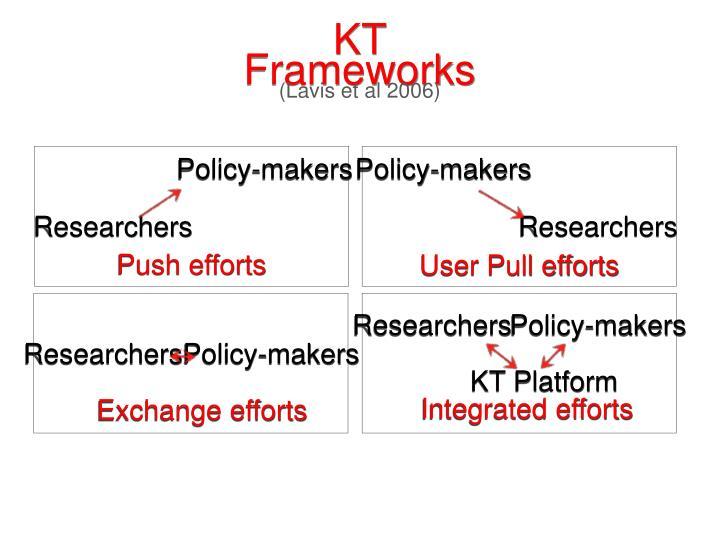 KT Frameworks