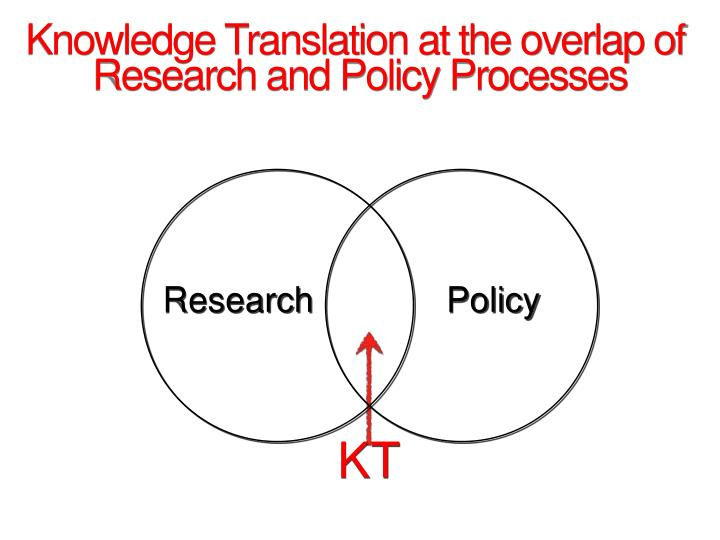 Knowledge Translation at the overlap of