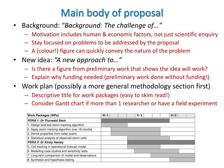 Main body of proposal
