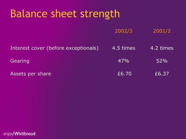 Balance sheet strength
