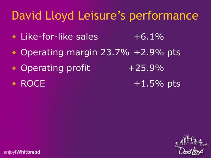 David Lloyd Leisure's performance