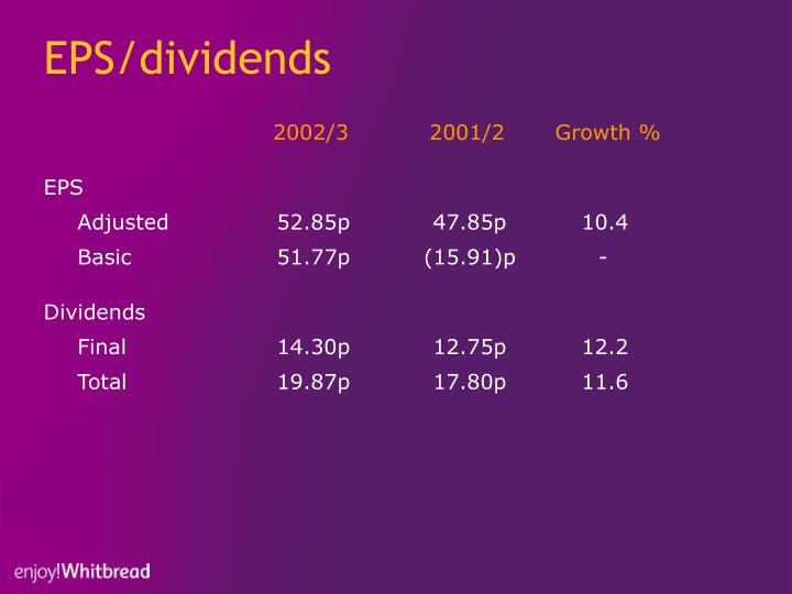 EPS/dividends