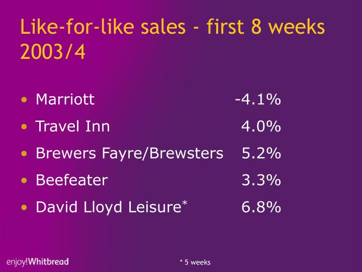 Like-for-like sales - first 8 weeks 2003/4