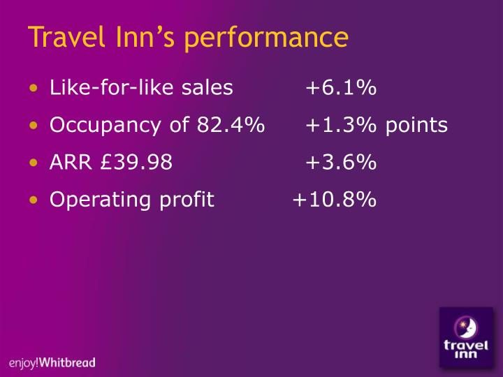 Travel Inn's performance