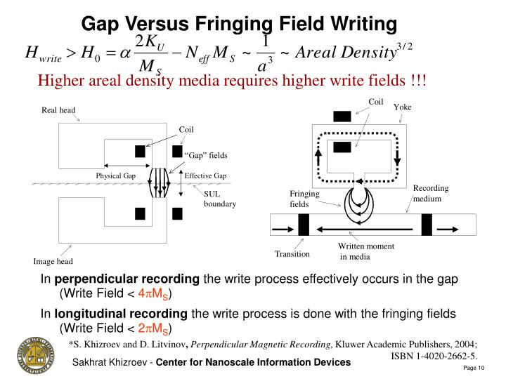 Gap Versus Fringing Field Writing