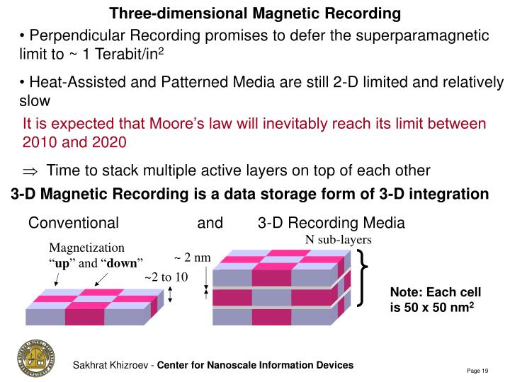 Three-dimensional Magnetic Recording
