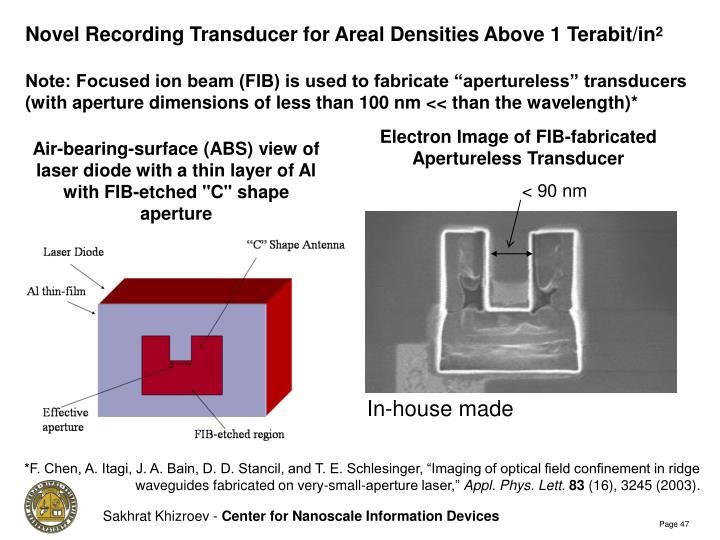 Novel Recording Transducer for Areal Densities Above 1 Terabit/in