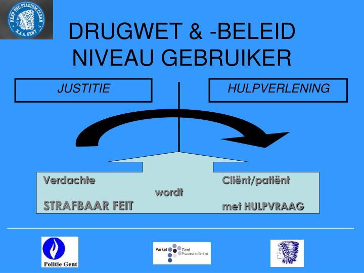 DRUGWET & -BELEID