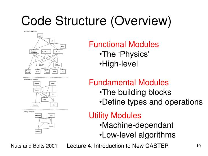 Code Structure (Overview)