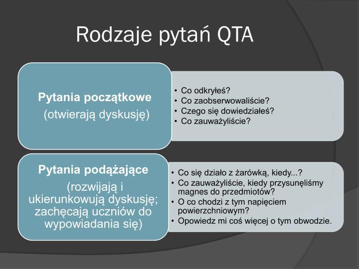 Rodzaje pytań QTA