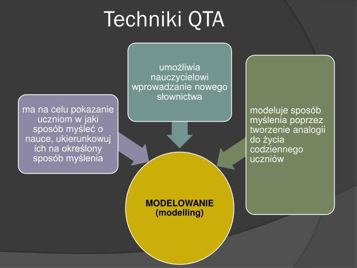 Techniki QTA